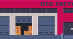 How to build a DTG printing factory?